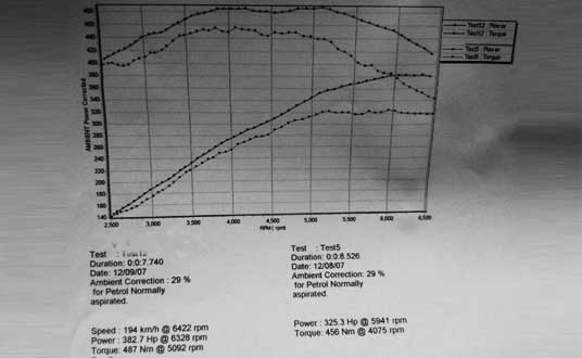 SR Speedworx Tuned Mercedes C63 AMG   SR Speedworx