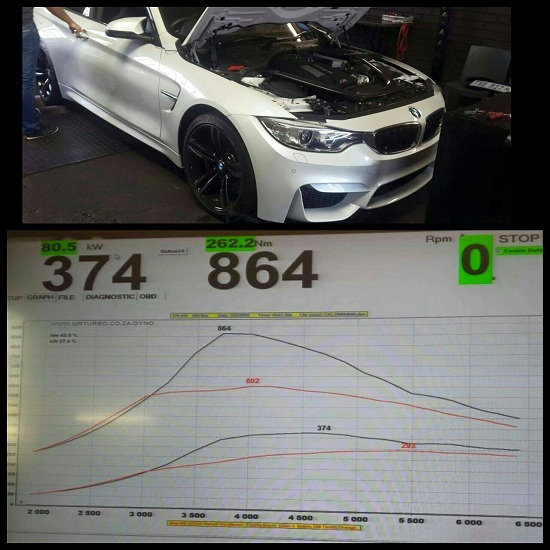 SRSpeedworx :: S55 JB4 + downpipes on F82 M4 = Strongest in SA